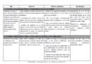 PLAN D'ACTION 2015-2020 DU MOUVEMENT DU NID COTE D'IVOIRE
